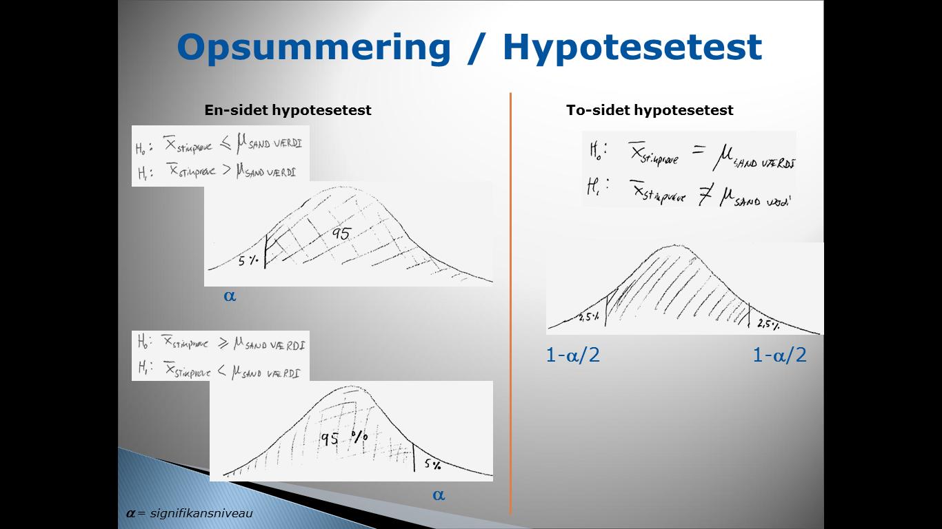En- og tosidet hypoteser