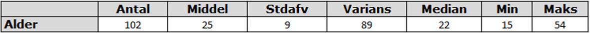 Demografi-ATP-målinger